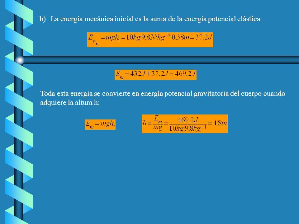 19) Un resorte de 62 cm de longitud, cuya constante elástica es k= 1,5·10 4 N/m, está situado verticalmente. Se comprime hasta que su longitud es de 3