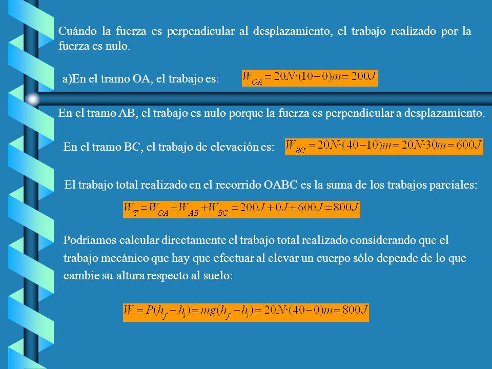 a)En el tramo OA, el trabajo es: En el tramo AB, el trabajo es nulo porque la fuerza es perpendicular a desplazamiento.