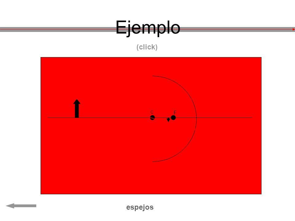 Ejemplo F C espejos (click)