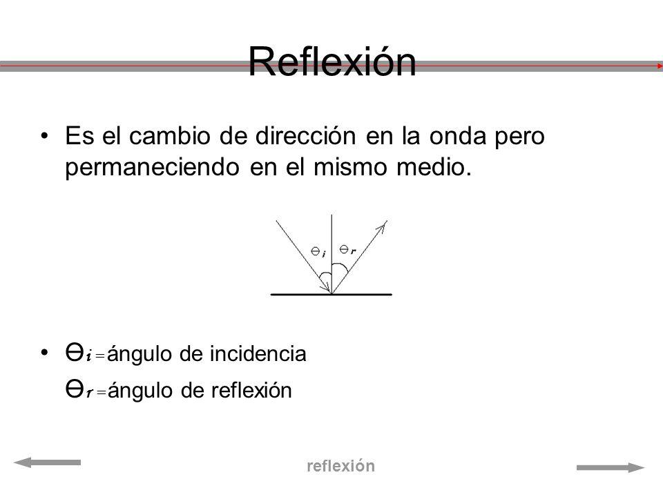 Reflexión Es el cambio de dirección en la onda pero permaneciendo en el mismo medio. Ө i = ángulo de incidencia Ө r = ángulo de reflexión reflexión