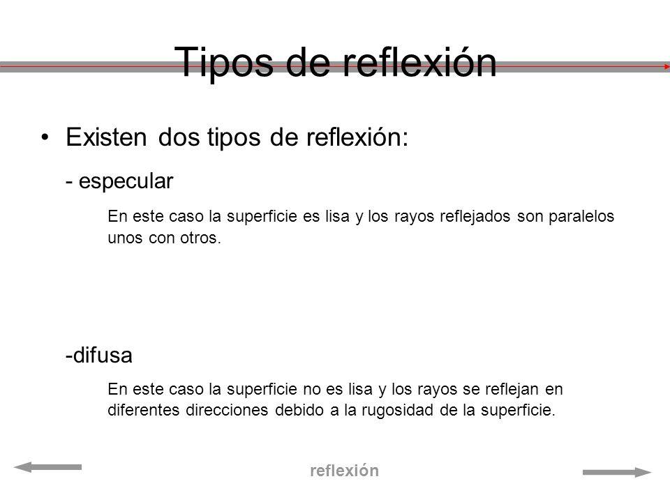 Tipos de reflexión Existen dos tipos de reflexión: - especular En este caso la superficie es lisa y los rayos reflejados son paralelos unos con otros.