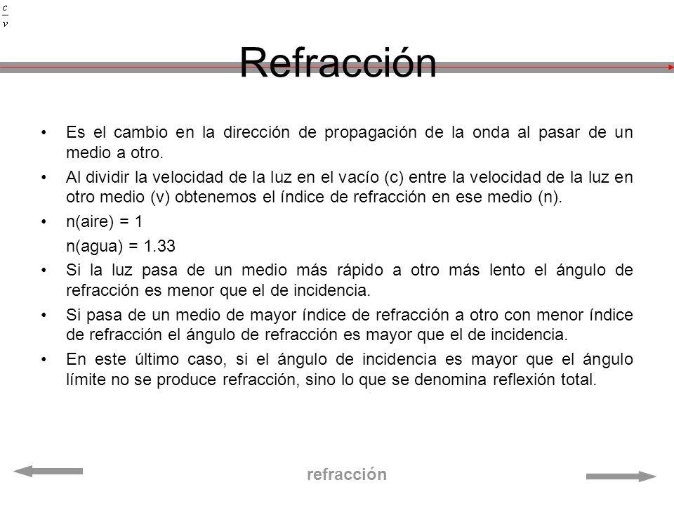 Refracción Es el cambio en la dirección de propagación de la onda al pasar de un medio a otro. Al dividir la velocidad de la luz en el vacío (c) entre