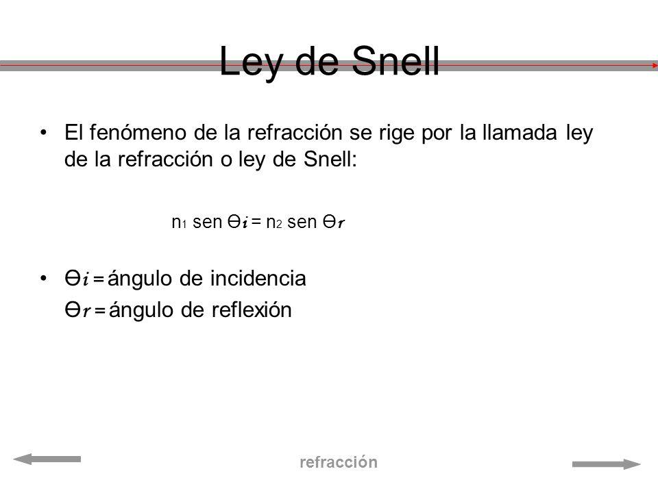 El fenómeno de la refracción se rige por la llamada ley de la refracción o ley de Snell: n 1 sen Ө i = n 2 sen Ө r Ө i = ángulo de incidencia Ө r = án