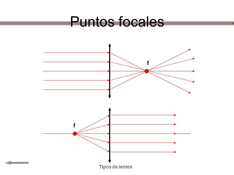 f f Puntos focales Tipos de lentes