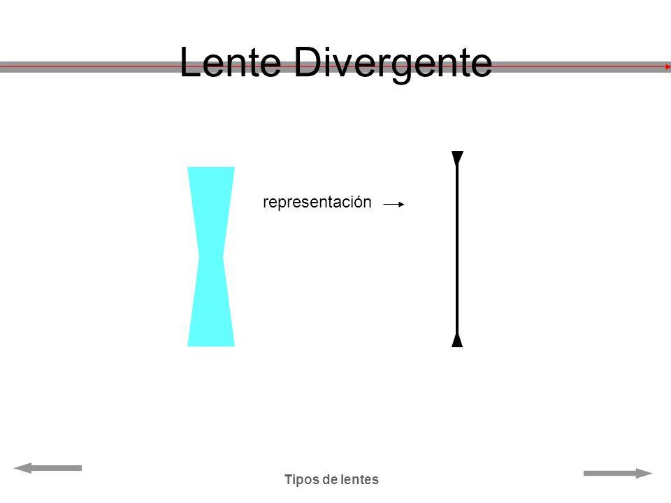Refracción Es el cambio en la dirección de propagación de la onda al pasar de un medio a otro.