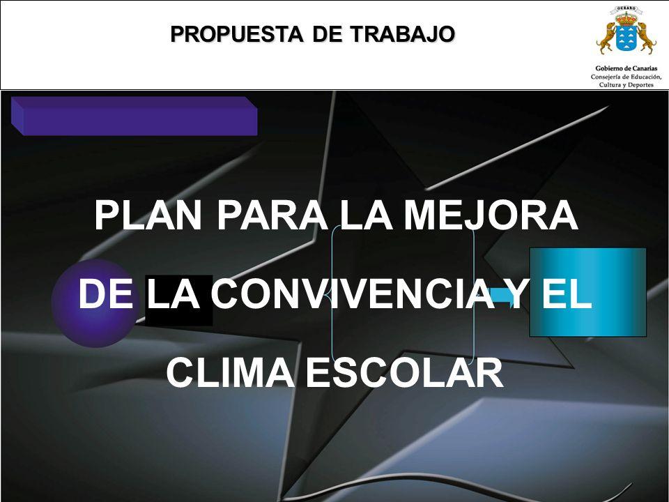 MEJORA DE LA CONVIVENCIA Y EL CLIMA ESCOLAR PLAN PARA LA MEJORA DE LA CONVIVENCIA Y EL CLIMA ESCOLAR PROPUESTA DE TRABAJO