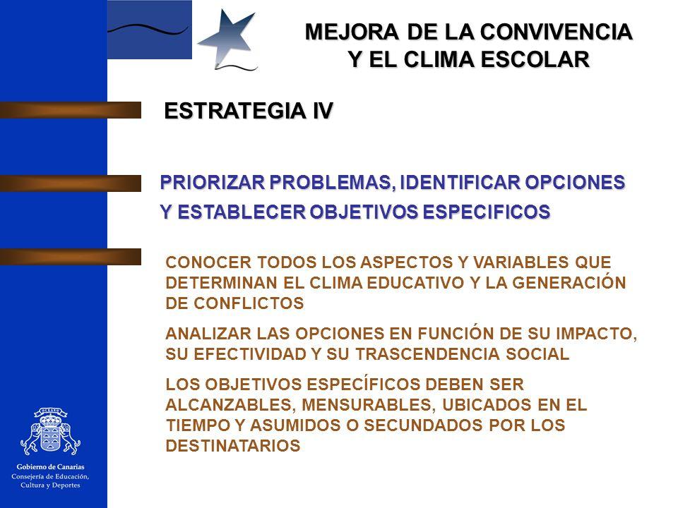MEJORA DE LA CONVIVENCIA Y EL CLIMA ESCOLAR ESTRATEGIA IV PRIORIZAR PROBLEMAS, IDENTIFICAR OPCIONES Y ESTABLECER OBJETIVOS ESPECIFICOS CONOCER TODOS L