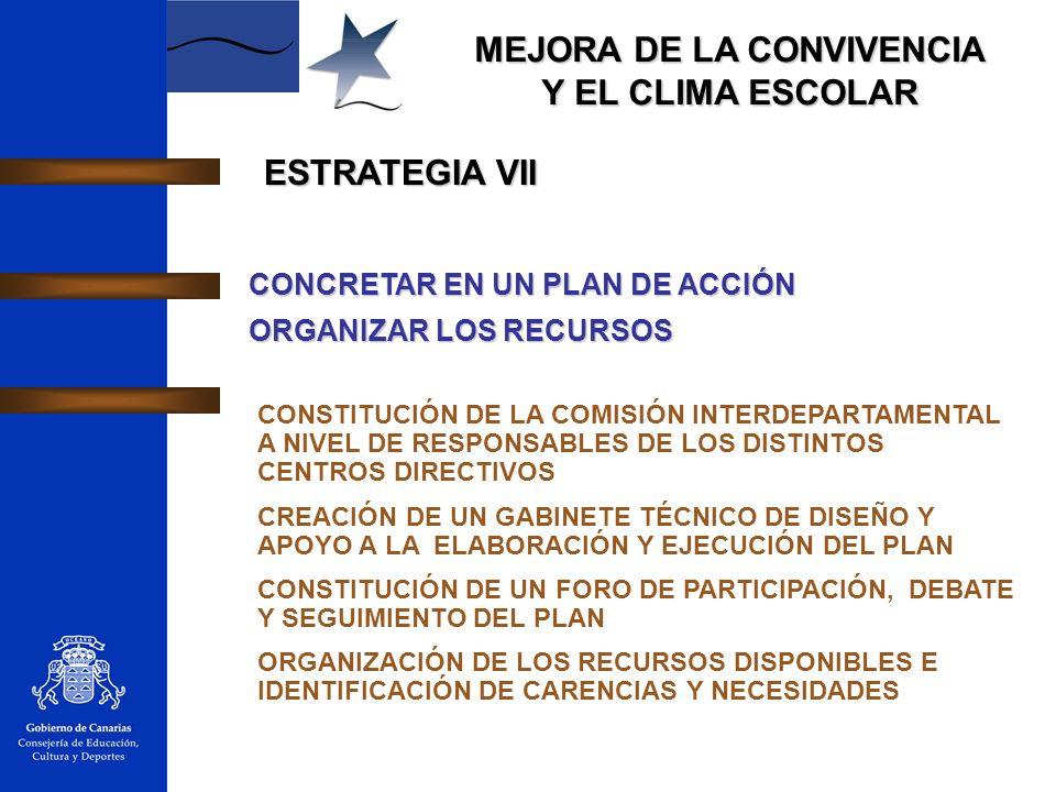 MEJORA DE LA CONVIVENCIA Y EL CLIMA ESCOLAR ESTRATEGIA VII CONCRETAR EN UN PLAN DE ACCIÓN ORGANIZAR LOS RECURSOS CONSTITUCIÓN DE LA COMISIÓN INTERDEPA