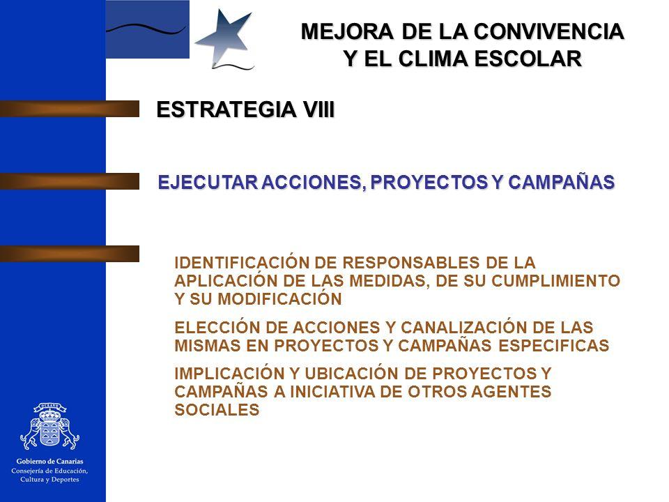 MEJORA DE LA CONVIVENCIA Y EL CLIMA ESCOLAR ESTRATEGIA VIII EJECUTAR ACCIONES, PROYECTOS Y CAMPAÑAS IDENTIFICACIÓN DE RESPONSABLES DE LA APLICACIÓN DE