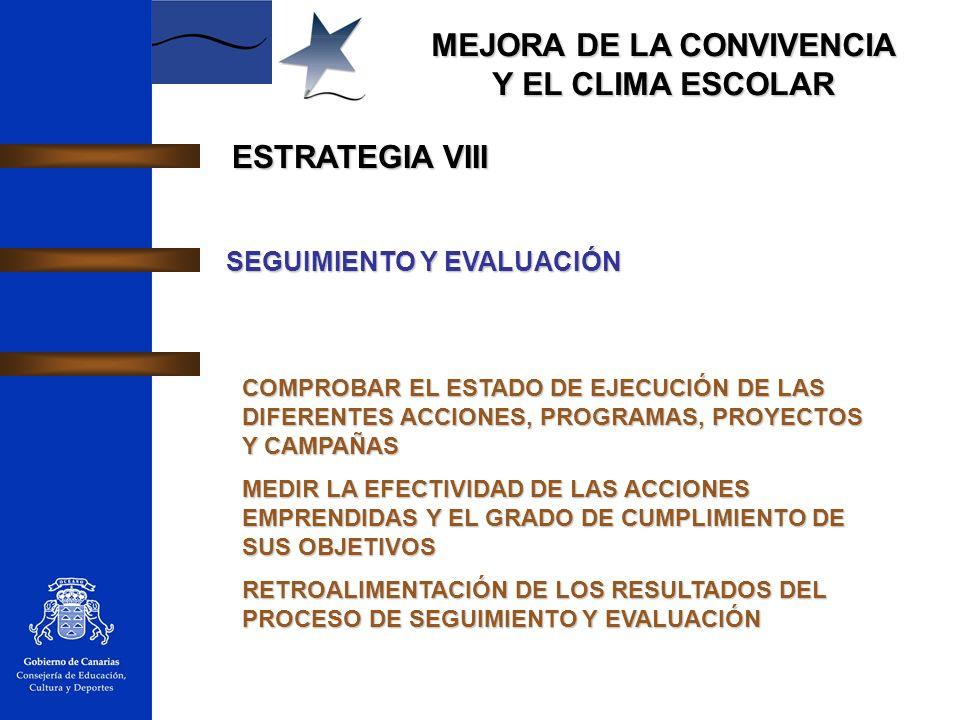 MEJORA DE LA CONVIVENCIA Y EL CLIMA ESCOLAR ESTRATEGIA VIII SEGUIMIENTO Y EVALUACIÓN COMPROBAR EL ESTADO DE EJECUCIÓN DE LAS DIFERENTES ACCIONES, PROG