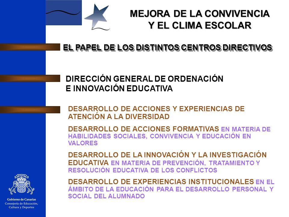 MEJORA DE LA CONVIVENCIA Y EL CLIMA ESCOLAR EL PAPEL DE LOS DISTINTOS CENTROS DIRECTIVOS DIRECCIÓN GENERAL DE ORDENACIÓN E INNOVACIÓN EDUCATIVA DESARR