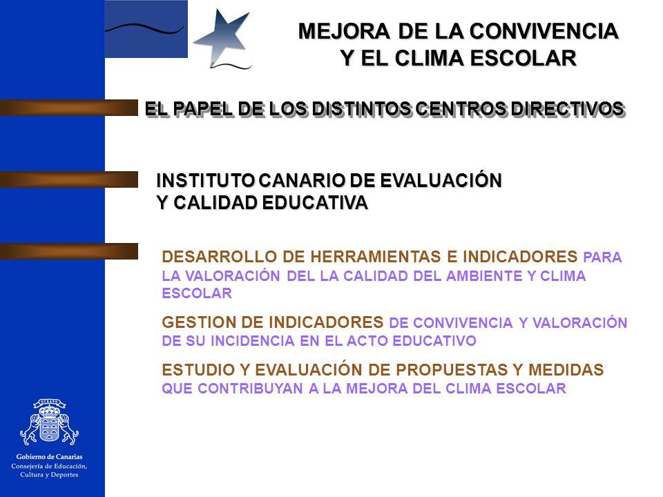 MEJORA DE LA CONVIVENCIA Y EL CLIMA ESCOLAR EL PAPEL DE LOS DISTINTOS CENTROS DIRECTIVOS INSTITUTO CANARIO DE EVALUACIÓN Y CALIDAD EDUCATIVA DESARROLL