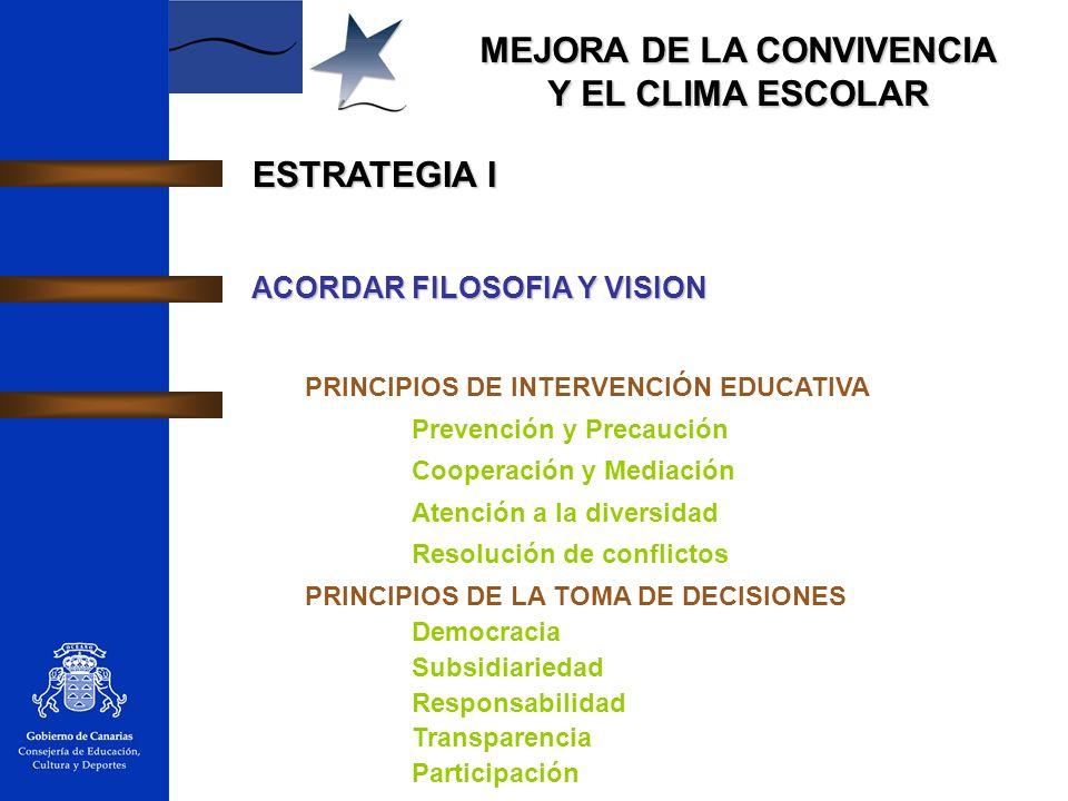 MEJORA DE LA CONVIVENCIA Y EL CLIMA ESCOLAR ESTRATEGIA I ACORDAR FILOSOFIA Y VISION PRINCIPIOS DE INTERVENCIÓN EDUCATIVA Prevención y Precaución Coope
