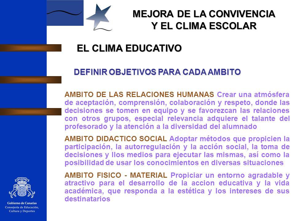 MEJORA DE LA CONVIVENCIA Y EL CLIMA ESCOLAR EL CLIMA EDUCATIVO DEFINIR OBJETIVOS PARA CADA AMBITO AMBITO DE LAS RELACIONES HUMANAS Crear una atmósfera