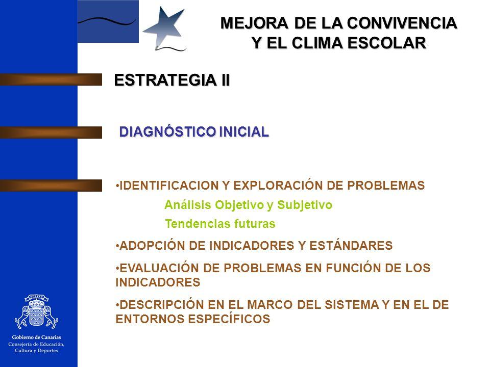 MEJORA DE LA CONVIVENCIA Y EL CLIMA ESCOLAR ESTRATEGIA II DIAGNÓSTICO INICIAL IDENTIFICACION Y EXPLORACIÓN DE PROBLEMAS Análisis Objetivo y Subjetivo