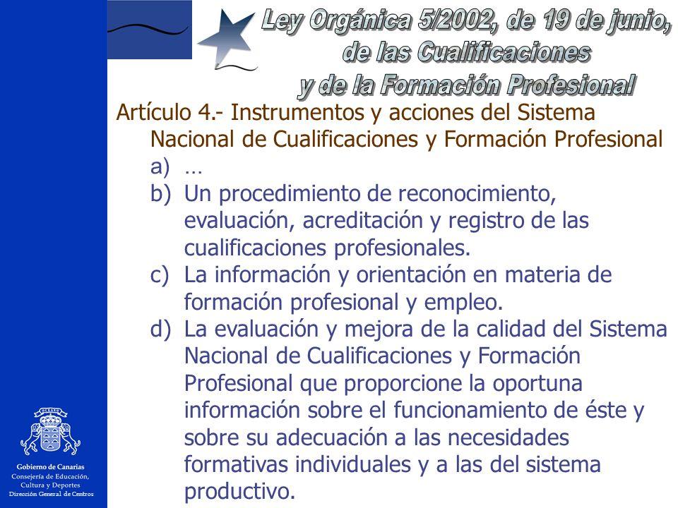 Dirección General de Centros Artículo 4.- Instrumentos y acciones del Sistema Nacional de Cualificaciones y Formación Profesional a)...