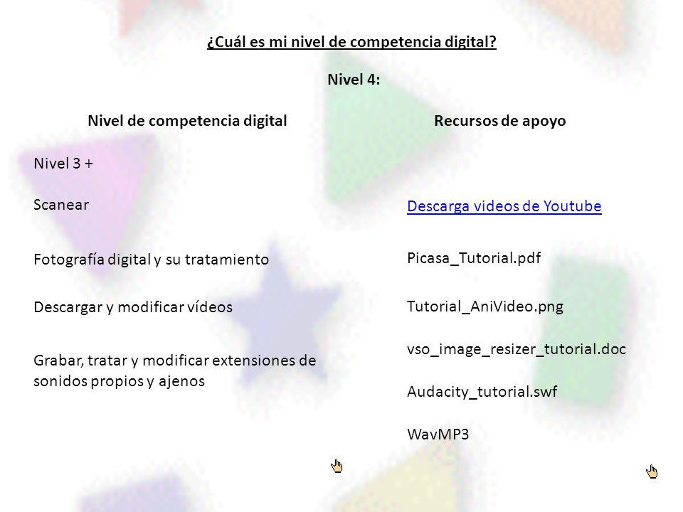 ¿Cuál es mi nivel de competencia digital? Nivel de competencia digitalRecursos de apoyo Nivel 4: Nivel 3 + Scanear Fotografía digital y su tratamiento