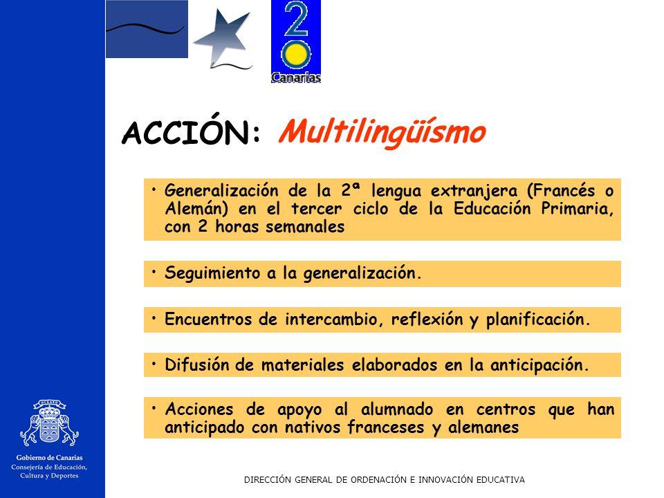 DIRECCIÓN GENERAL DE ORDENACIÓN E INNOVACIÓN EDUCATIVA CursosHorasPlazas COMPETENCIA ORAL: Francés9306205 Alemán13367239 TALLERES: Francés580134 FORMACIÓN INICIAL: Curso de especialización en Lengua Extranjera: Francés 31.500120 Curso de especialización en Lengua Extranjera: Alemán 42.000160 ESPAÑOL COMO SEGUNDA LENGUA Formación para la enseñanza del Español como segunda lengua.496101 ACCIÓN: Multilingüísmo FORMACIÓN
