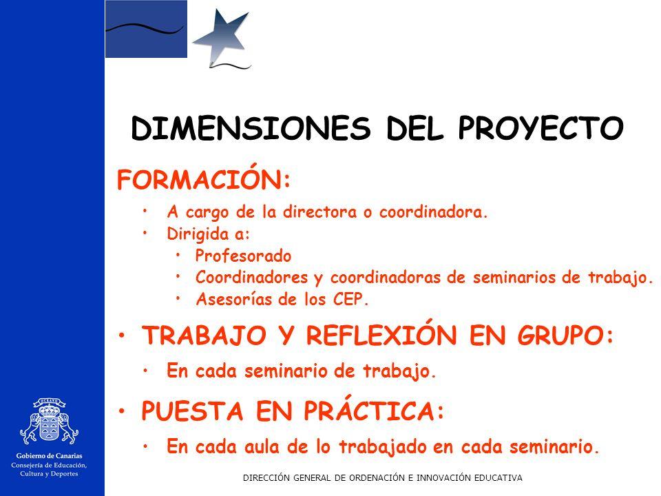 DIRECCIÓN GENERAL DE ORDENACIÓN E INNOVACIÓN EDUCATIVA DATOS IDENTIFICATIVOS Una propuesta constructivista para la escuela: escribir y leer PROVINCIA