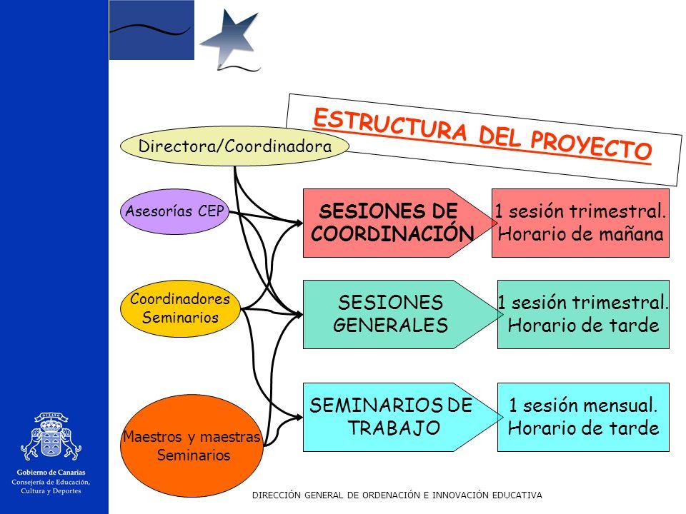 DIRECCIÓN GENERAL DE ORDENACIÓN E INNOVACIÓN EDUCATIVA DIRECCIÓN DE LOS PROYECTOS Coordinadora / Directora del Proyecto SESIONES GENERALES Profesorado