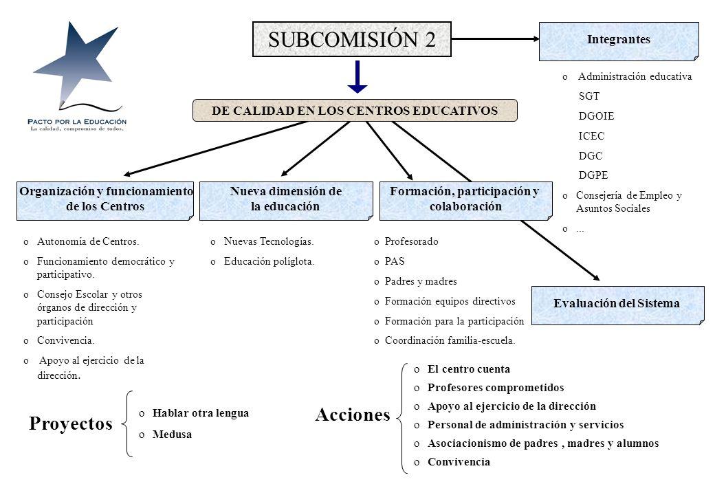 SUBCOMISIÓN 2 Organización y funcionamiento de los Centros Evaluación del Sistema Nueva dimensión de la educación Integrantes oAutonomía de Centros.