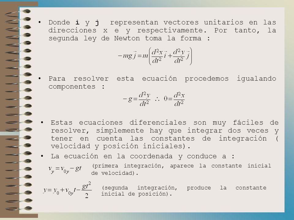 Ecuaciones del movimiento Para resolver el problema utilizaremos la segunda ley de Newton : Como hemos despreciado el efecto del rozamiento del aire l