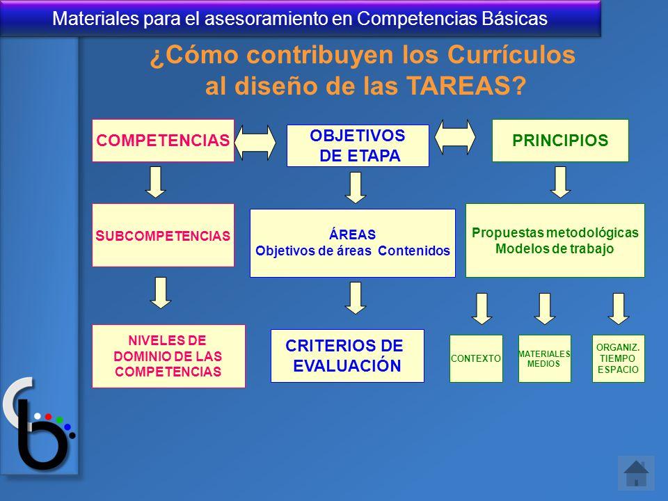 Materiales para el asesoramiento en Competencias Básicas COMPETENCIASPRINCIPIOS S UBCOMPETENCIAS NIVELES DE DOMINIO DE LAS COMPETENCIAS Propuestas met
