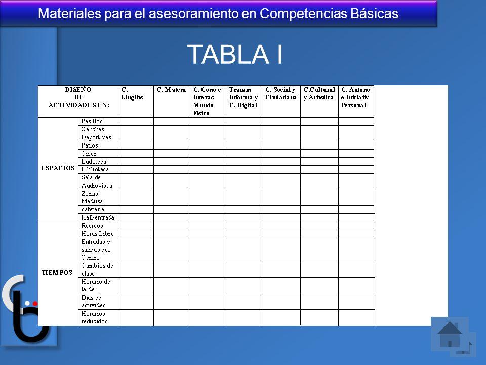 Materiales para el asesoramiento en Competencias Básicas TABLA I