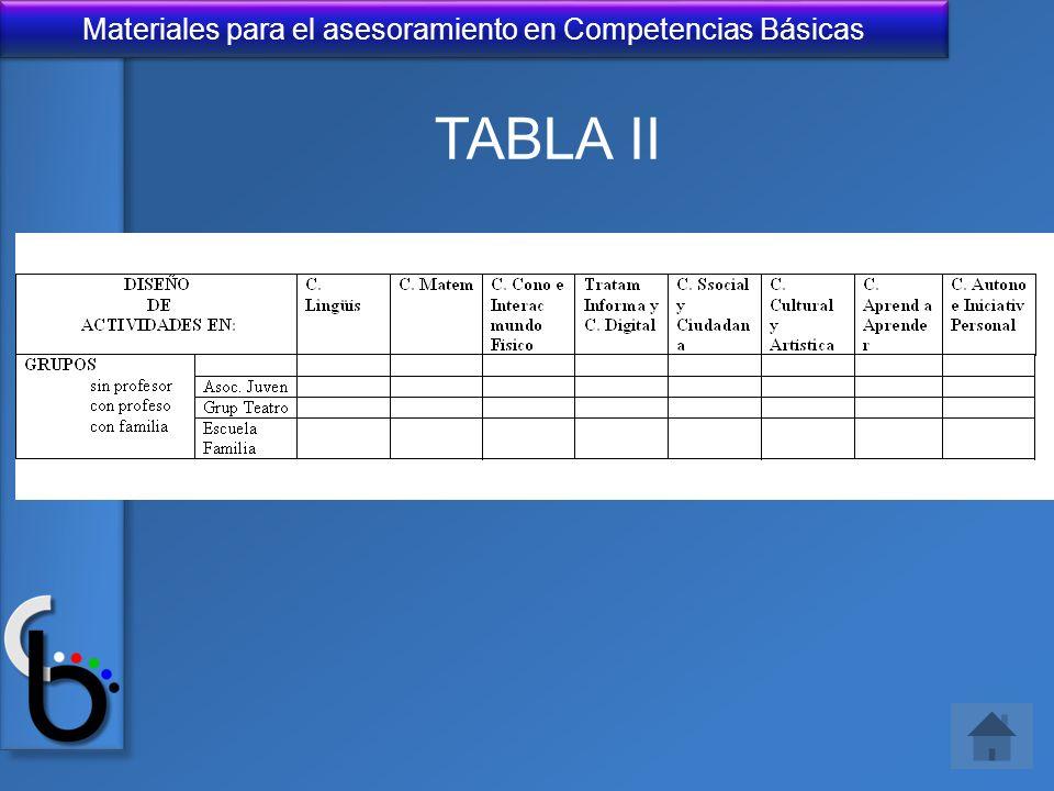 Materiales para el asesoramiento en Competencias Básicas TABLA II