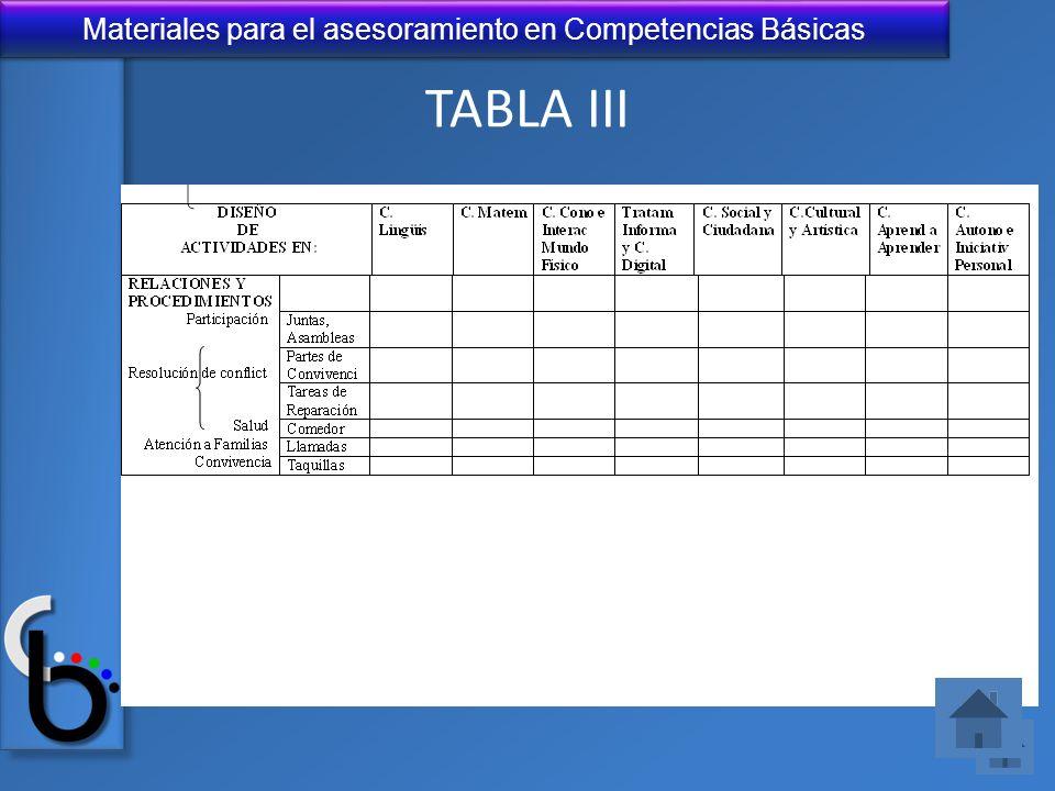 Materiales para el asesoramiento en Competencias Básicas TABLA III