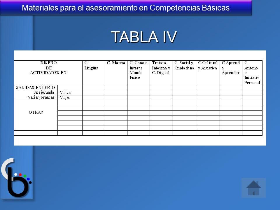 Materiales para el asesoramiento en Competencias Básicas TABLA IV