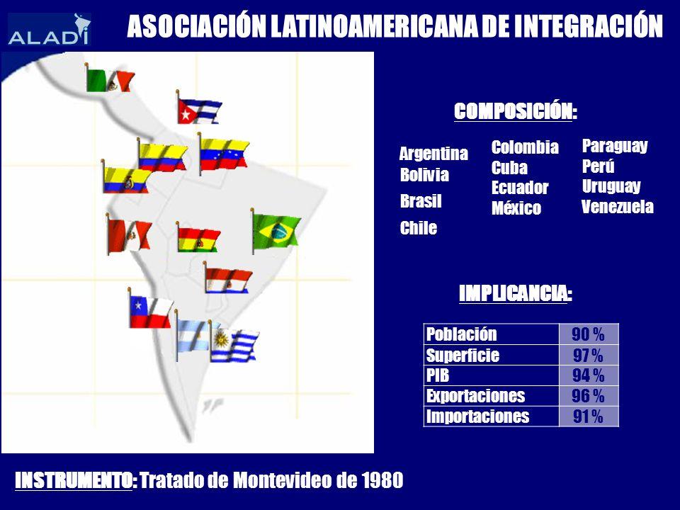 ASOCIACIÓN LATINOAMERICANA DE INTEGRACIÓN INSTRUMENTO: Tratado de Montevideo de 1980 COMPOSICIÓN: Argentina Bolivia Brasil Chile Colombia Cuba Ecuador