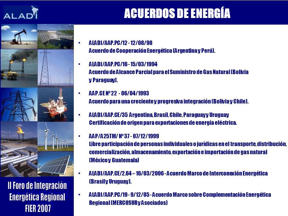 ALADI/AAP.PC/12 - 12/08/98 Acuerdo de Cooperación Energética (Argentina y Perú). ALADI/AAP.PC/16 - 15/03/1994 Acuerdo de Alcance Parcial para el Sumin