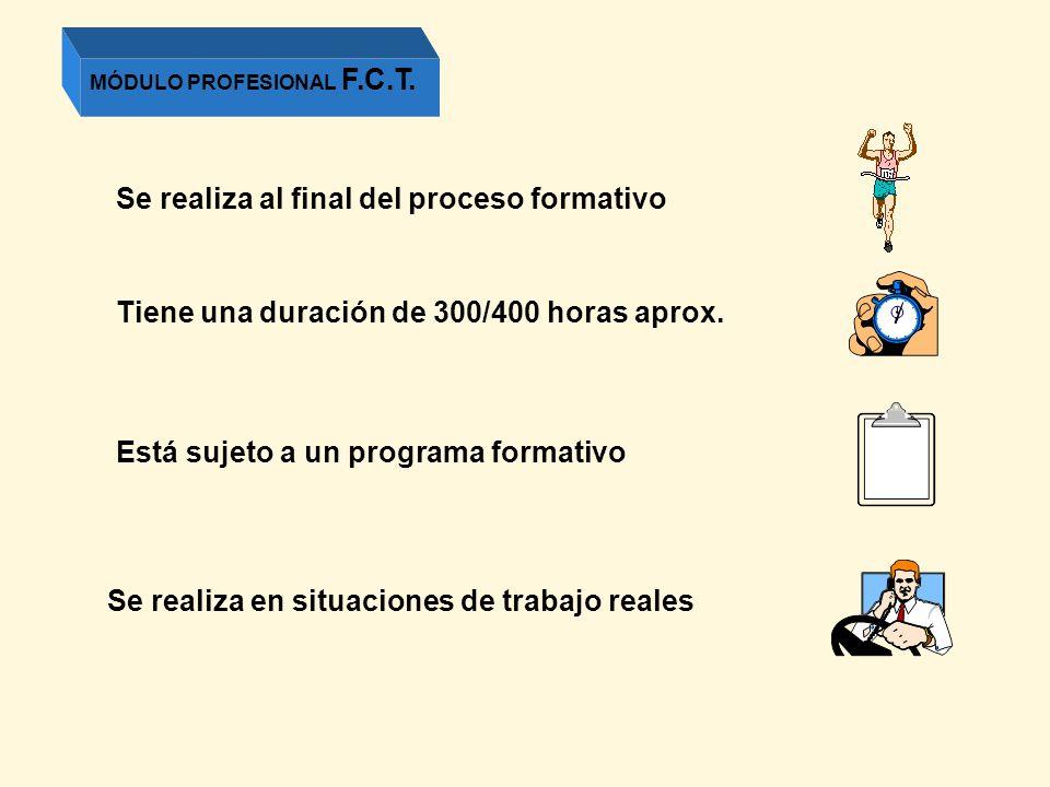 MÓDULO PROFESIONAL F.C.T. Se realiza al final del proceso formativo Tiene una duración de 300/400 horas aprox. Está sujeto a un programa formativo Se
