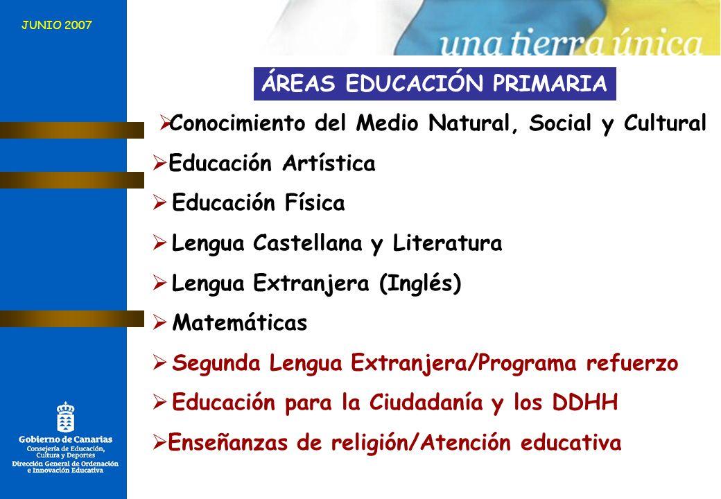 ÁREAS EDUCACIÓN PRIMARIA Conocimiento del Medio Natural, Social y Cultural Educación Artística Educación Física Lengua Castellana y Literatura Lengua