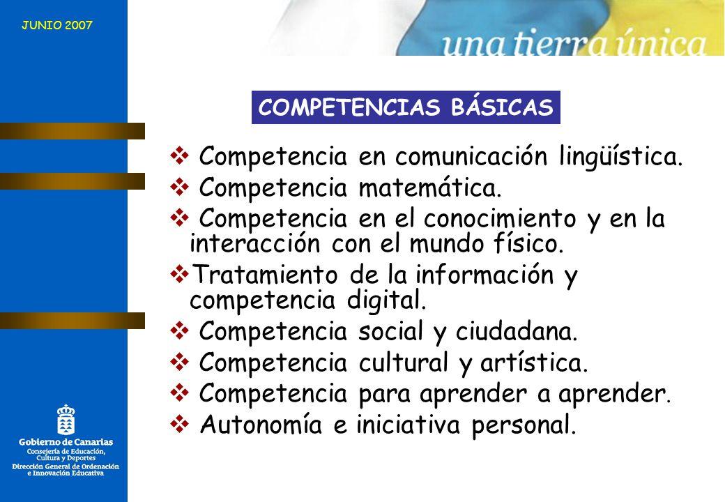 JUNIO 2007 Competencia en comunicación lingüística. Competencia matemática. Competencia en el conocimiento y en la interacción con el mundo físico. Tr