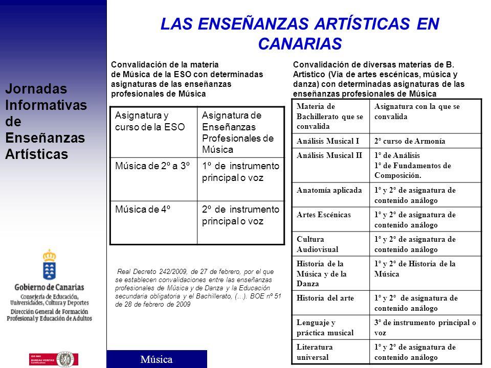Jornadas Informativas de Enseñanzas Artísticas ENSEÑANZAS PROFESIONALES DE MÚSICA Duración: 6 cursos. Acceso: –Mediante prueba específica de acceso qu