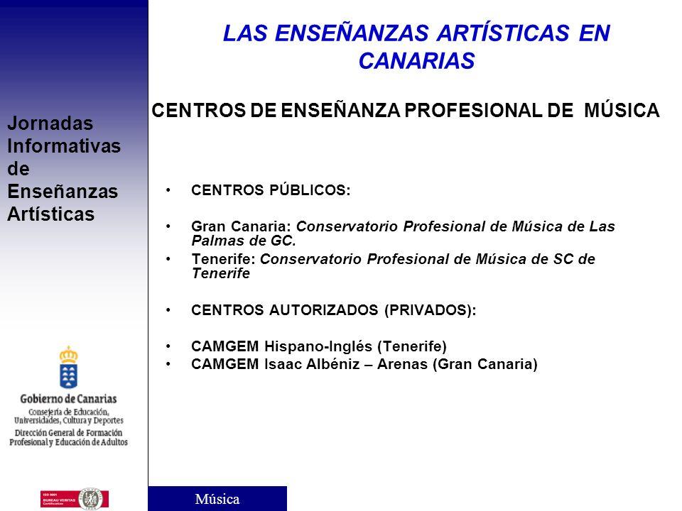 Jornadas Informativas de Enseñanzas Artísticas Convalidación de la materia de Música de la ESO con determinadas asignaturas de las enseñanzas profesio