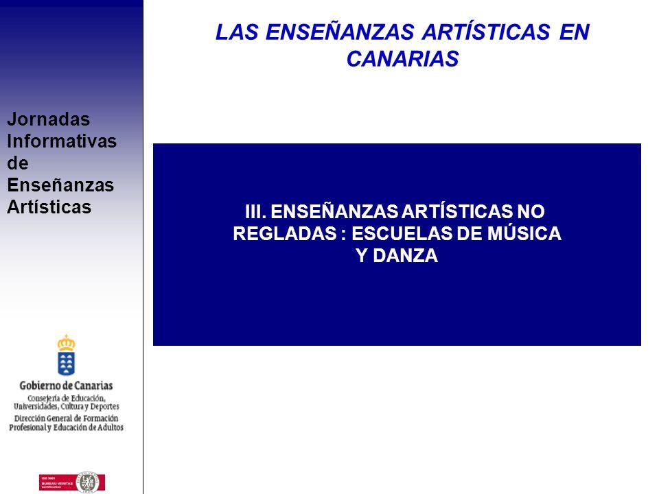 Jornadas Informativas de Enseñanzas Artísticas CENTROS DE ENSEÑANZA PROFESIONAL DE MÚSICA CENTROS PÚBLICOS: Gran Canaria: Conservatorio Profesional de