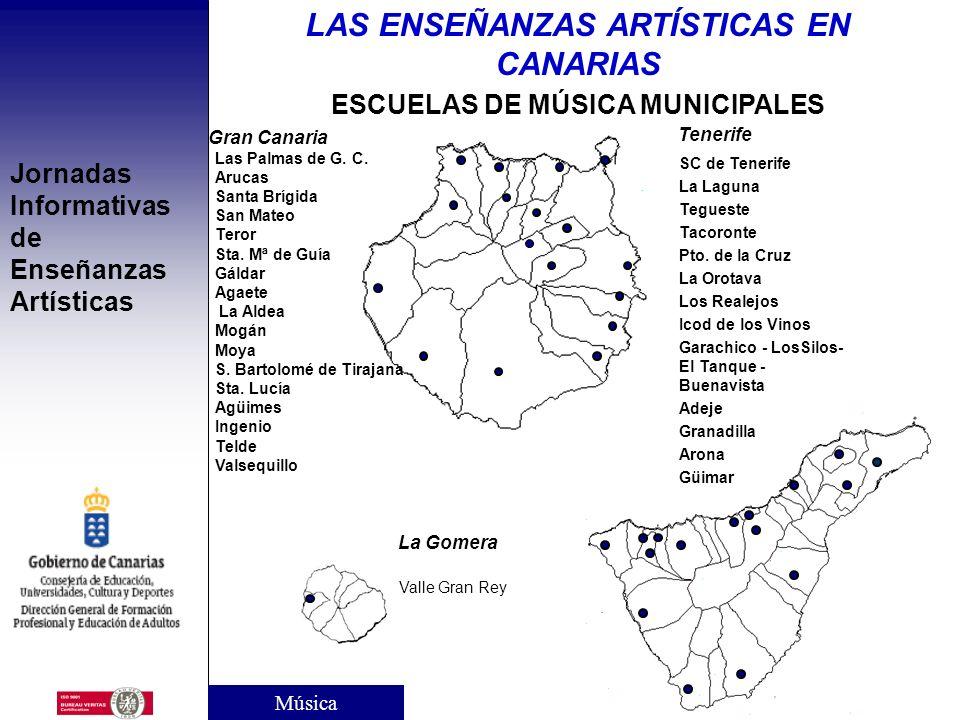 Jornadas Informativas de Enseñanzas Artísticas Contempladas en la LOE explícitamente para la Música y la Danza: CARACTERÍSTICAS Carácter: Especializad