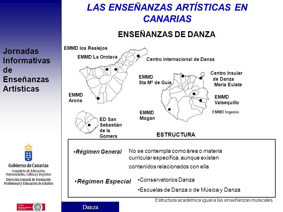 Jornadas Informativas de Enseñanzas Artísticas PROGRAMAS AVANZADOS: LA PALMA FUERTEVENTURA TENERIFE GRAN CANARIA LAS ENSEÑANZAS ARTÍSTICAS EN CANARIAS