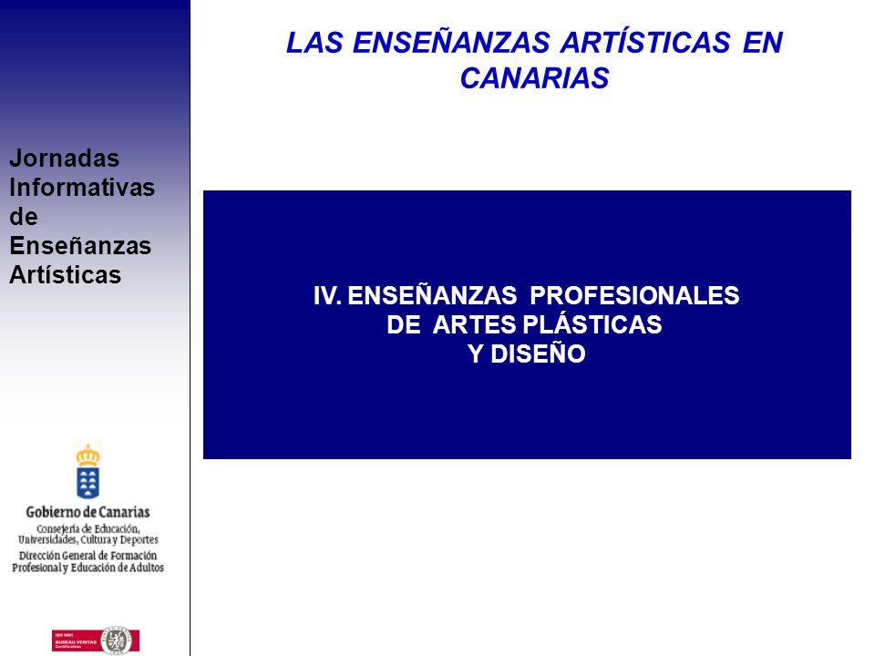 Jornadas Informativas de Enseñanzas Artísticas Danza ENSEÑANZAS DE DANZA Centro internacional de Danza EMMD los Realejos EMMD Sta Mª de Guía ED San Se