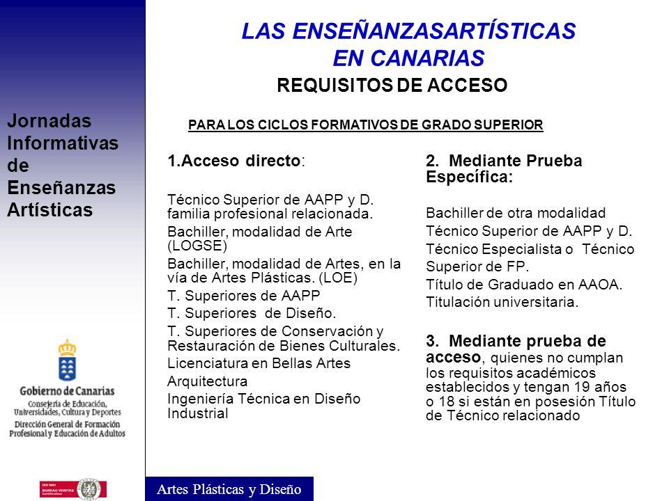 Jornadas Informativas de Enseñanzas Artísticas REQUISITOS DE ACCESO 1. Acceso Directo: Técnico Superior de AAPP y D profesional relacionada. Bachiller
