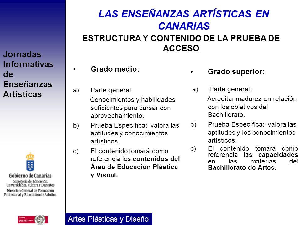 Jornadas Informativas de Enseñanzas Artísticas REQUISITOS DE ACCESO 1.Acceso directo: Técnico Superior de AAPP y D. familia profesional relacionada. B
