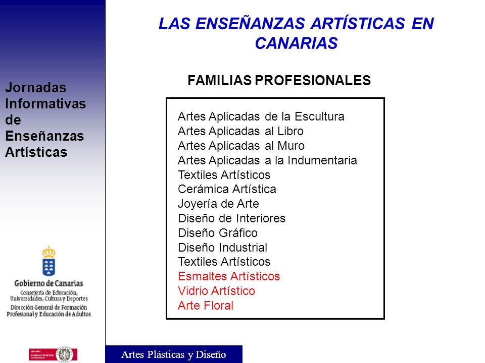 Jornadas Informativas de Enseñanzas Artísticas Artes Plásticas y Diseño LAS ENSEÑANZAS ARTÍSTICAS EN CANARIAS CARACTERÍSTICAS PRINCIPALES Cada Ciclo F