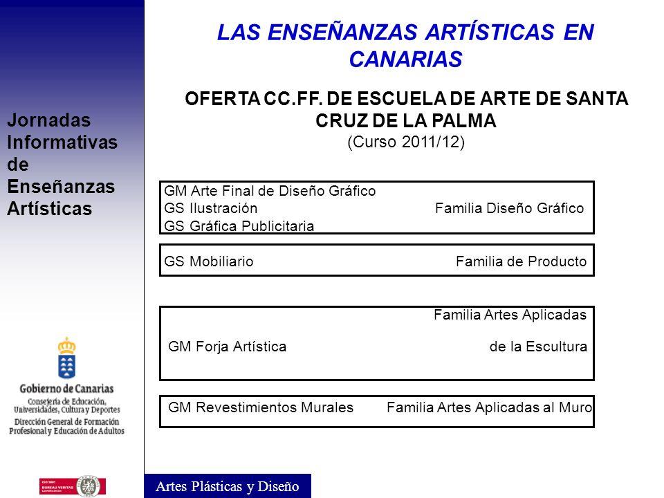 Jornadas Informativas de Enseñanzas Artísticas Artes Aplicadas de la Escultura Artes Aplicadas al Libro Artes Aplicadas al Muro Artes Aplicadas a la I