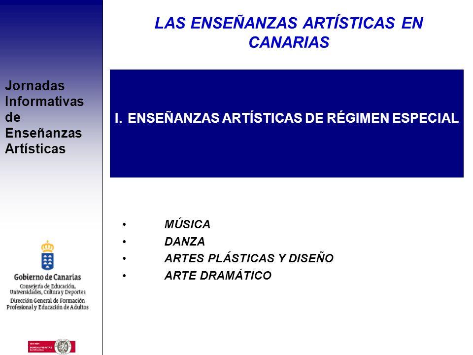 Jornadas Informativas de Enseñanzas Artísticas LAS ENSEÑANZAS ARTÍSTICAS EN CANARIAS I.Enseñanzas Artísticas de Régimen Especial II.Enseñanzas element