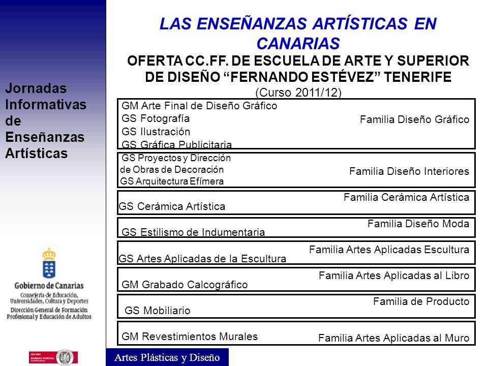 Jornadas Informativas de Enseñanzas Artísticas OFERTA CC.FF. DE ESCUELA DE ARTE PANCHO LASSO LANZAROTE (Curso 2011/12) Artes Plásticas y Diseño LAS EN