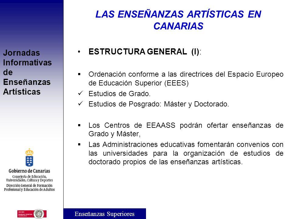 Jornadas Informativas de Enseñanzas Artísticas V. ENSEÑANZAS ARTÍSTICAS SUPERIORES: GRADO, MASTER Y DOCTORADO LAS ENSEÑANZAS ARTÍSTICAS EN CANARIAS