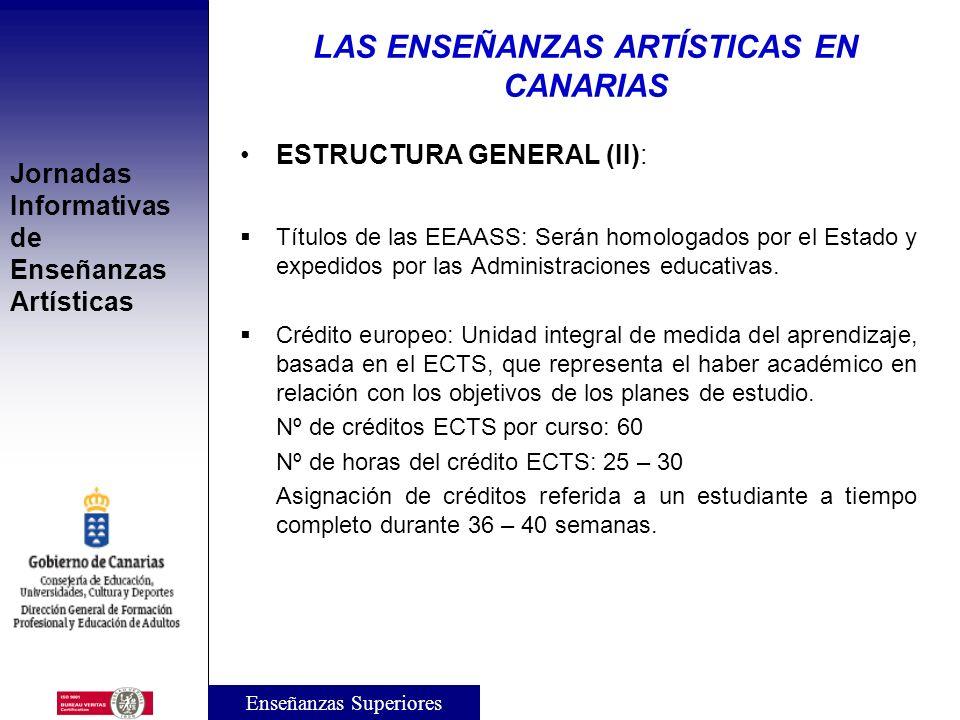 Jornadas Informativas de Enseñanzas Artísticas ESTRUCTURA GENERAL (I): Ordenación conforme a las directrices del Espacio Europeo de Educación Superior